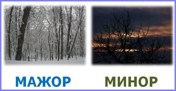 Три вида минора в музыке