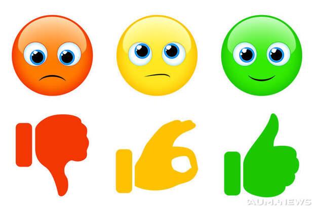 Что такое положительные эмоции и негативные эмоции