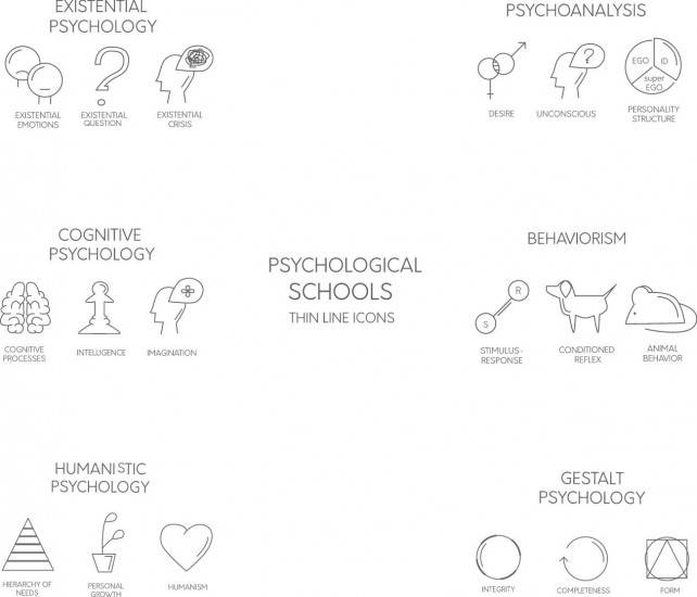 Психотерапия - это что такое? методы психотерапии