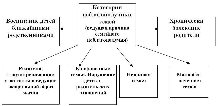 Отношения: гражданский брак – это не брак и не семья – геноцид русов