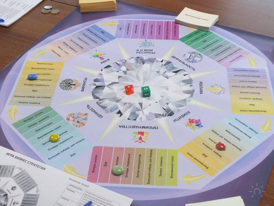 Что такое психологическая игра?