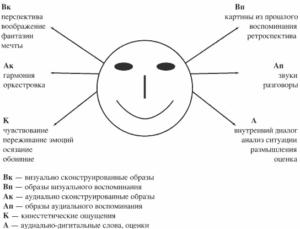 Психология: надежда надеюсь - бесплатные статьи по психологии в доме солнца
