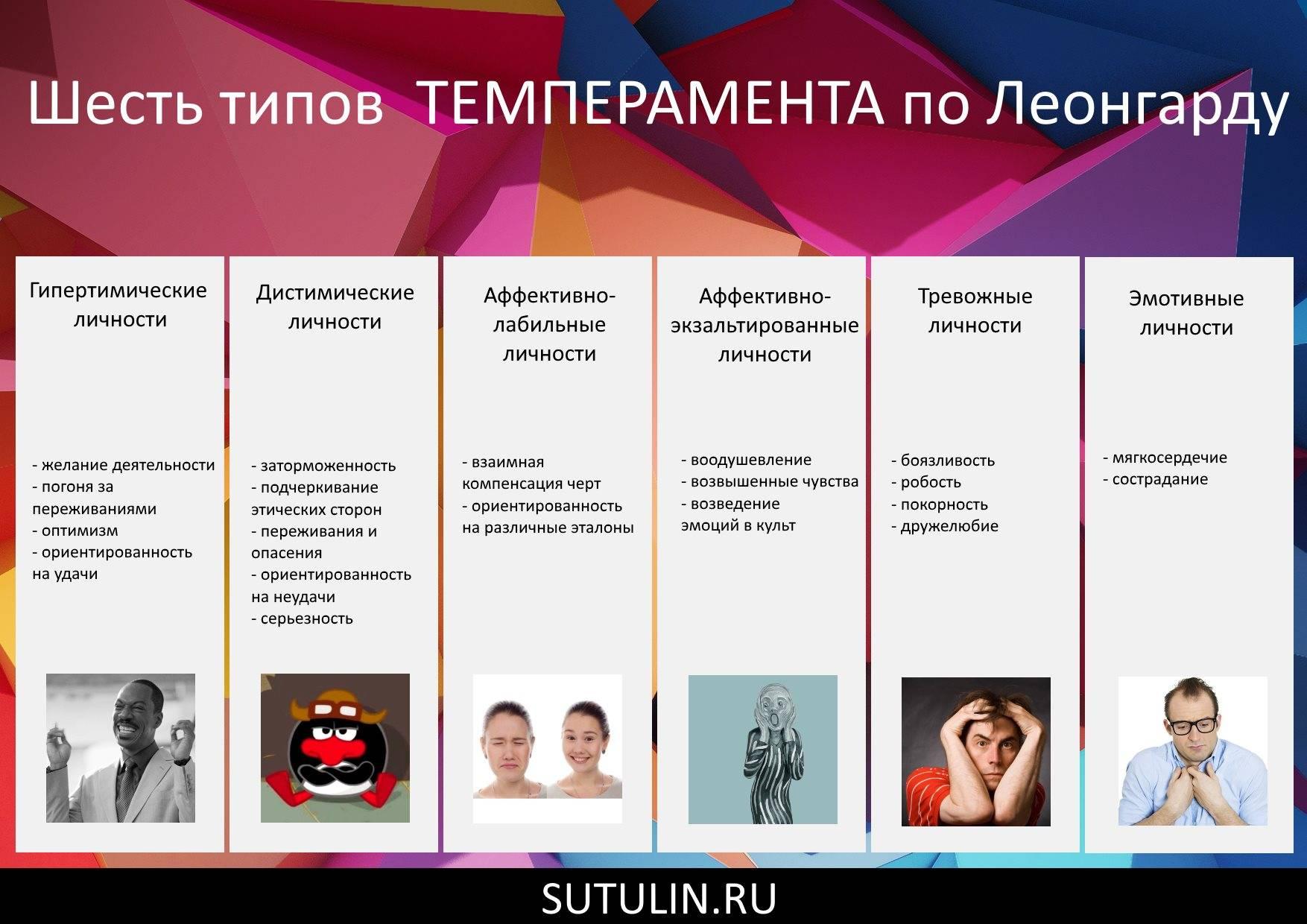 Экзальтированный тип личности: поведение женщин и мужчин, значение в психологии, особенности характера экзальтированного человека