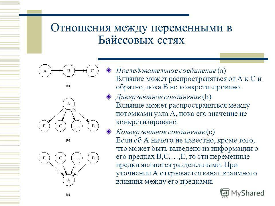 Бихевиоризм в психологии: теория кратко и понятно, представители, идеи, суть, методы, основатель, классическая концепция уотсона