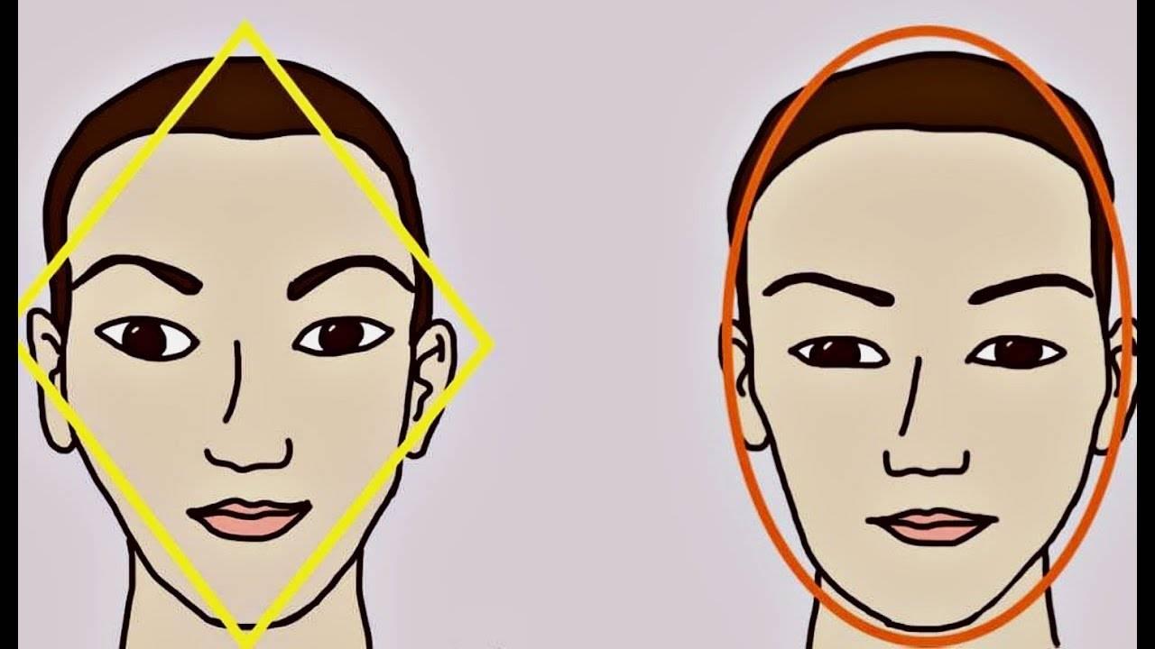 Физиогномика лица в картинках: читай по лицу