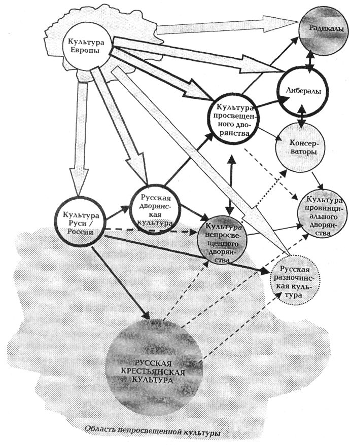 Психология: ритуал - бесплатные статьи по психологии в доме солнца