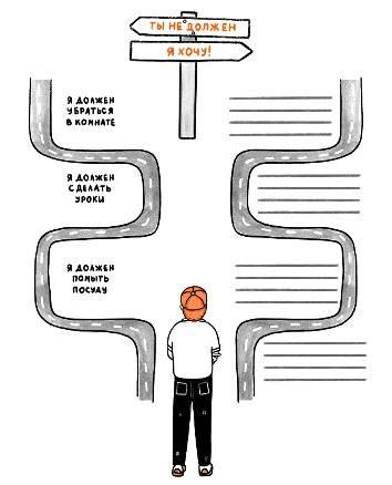 Эмоциональный интеллект: что такое и способы его развития