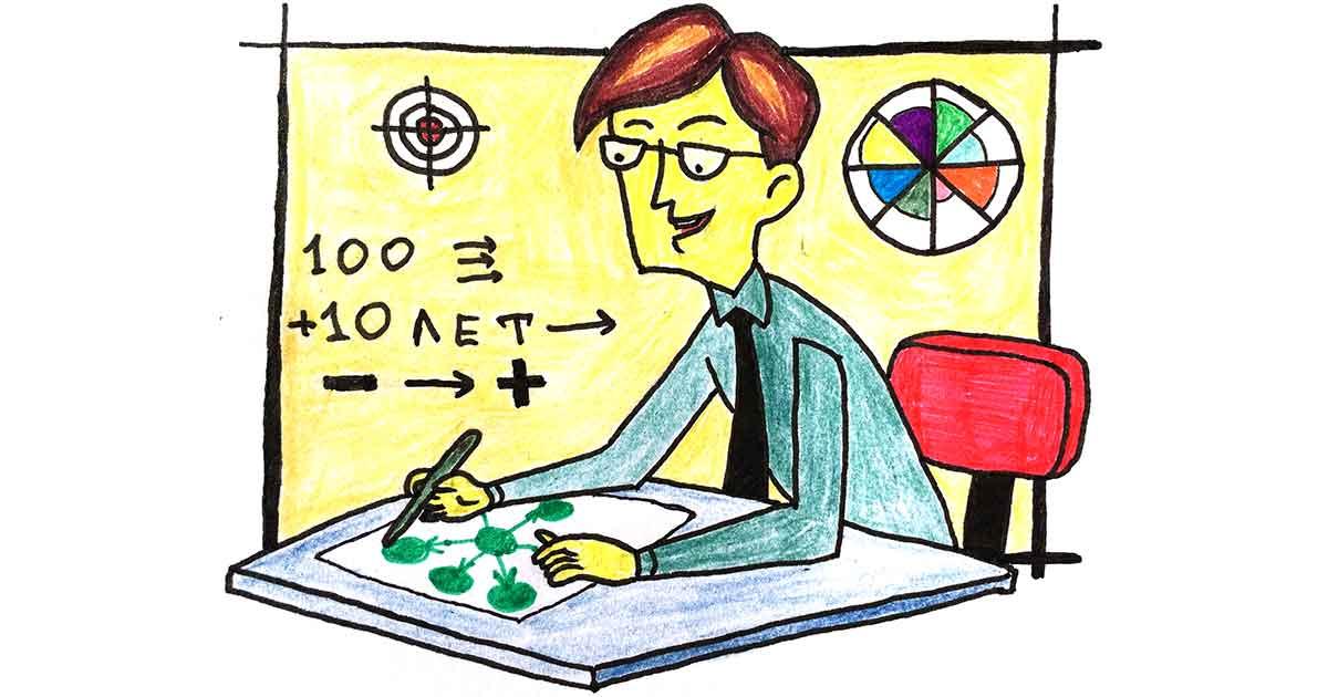 Что такое цель в жизни человека – определение, теория, методы, книги, постановка целей по smart, по методу сильва
