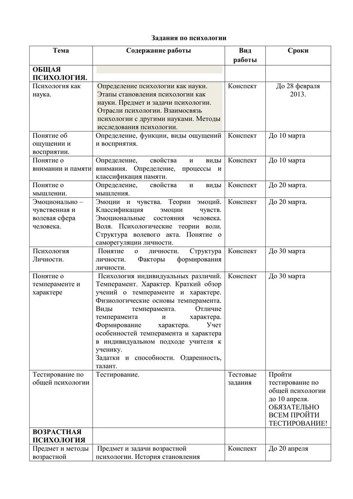 Цели и основные задачи психологии как науки — студопедия