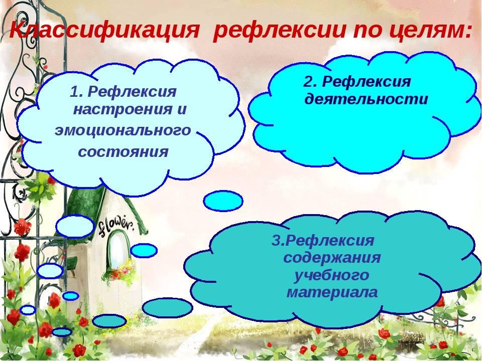 Психология: что такое рефлексия - бесплатные статьи по психологии в доме солнца