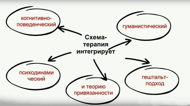 Что такое позитивная психология и в чем ее суть?