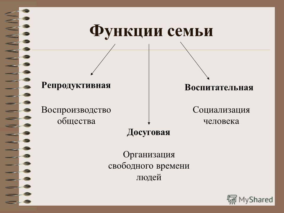 Психология семейных отношений: модели поведения супругов