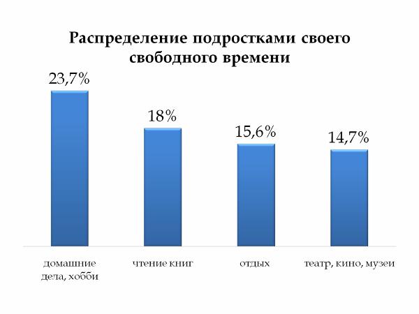 Положительные девиации личности как фактор развития общества