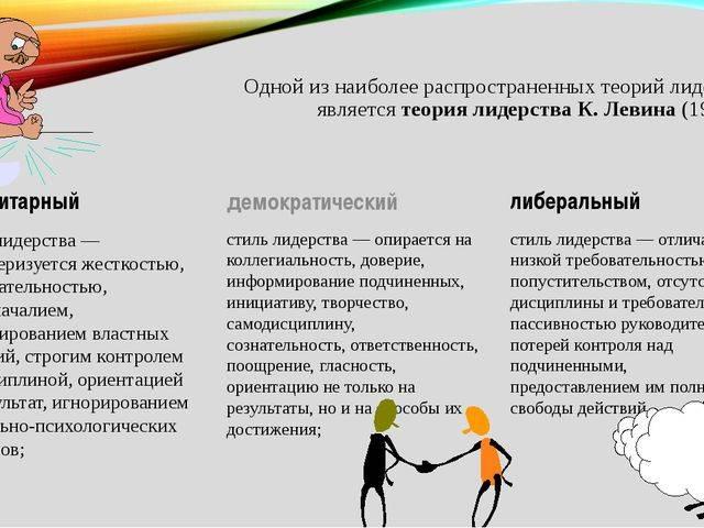 Основные стили и модели лидерства: особенности, эффективность в разных ситуация