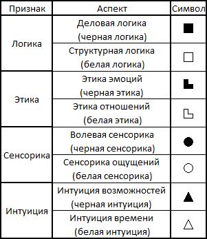 Акцентуации характера по карлу леонгарду типы личности, диагностика характера, данные 2018 года