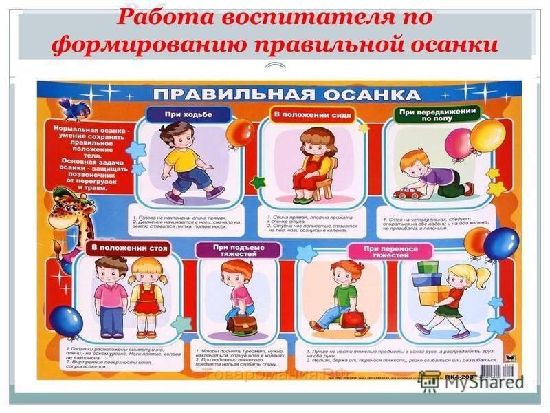 """(доклад) """"формирование правильной осанки у детей дошкольного возраста"""""""