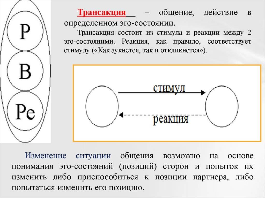 Структура личности. модель эго-состояний рвд. взрослый.