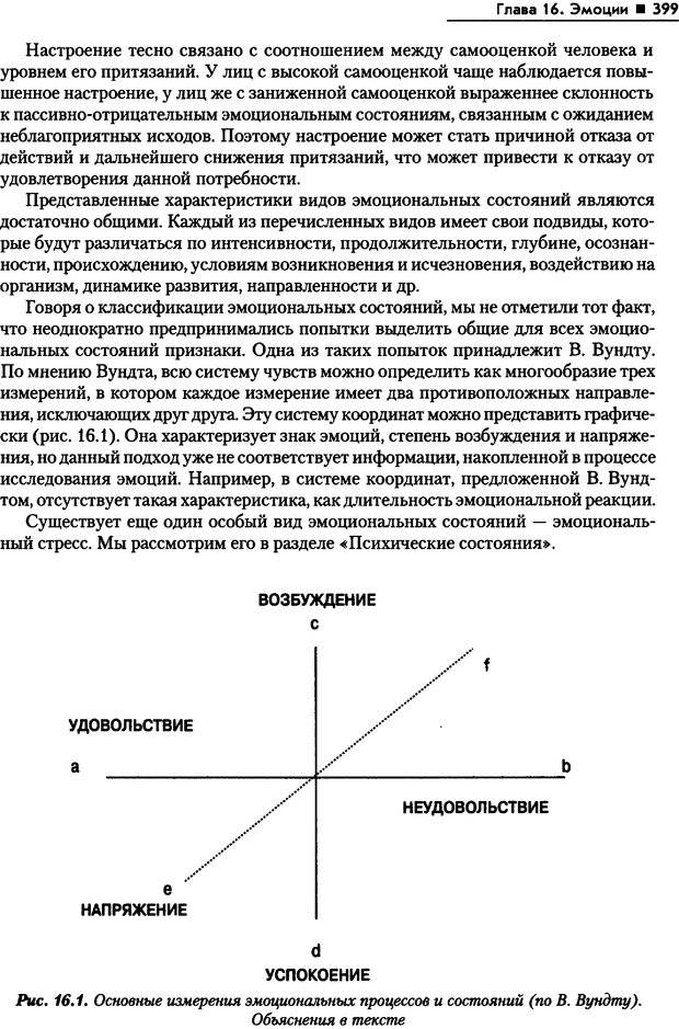 Житейская и научная психология: примеры, сходства и различия, взаимосвязь