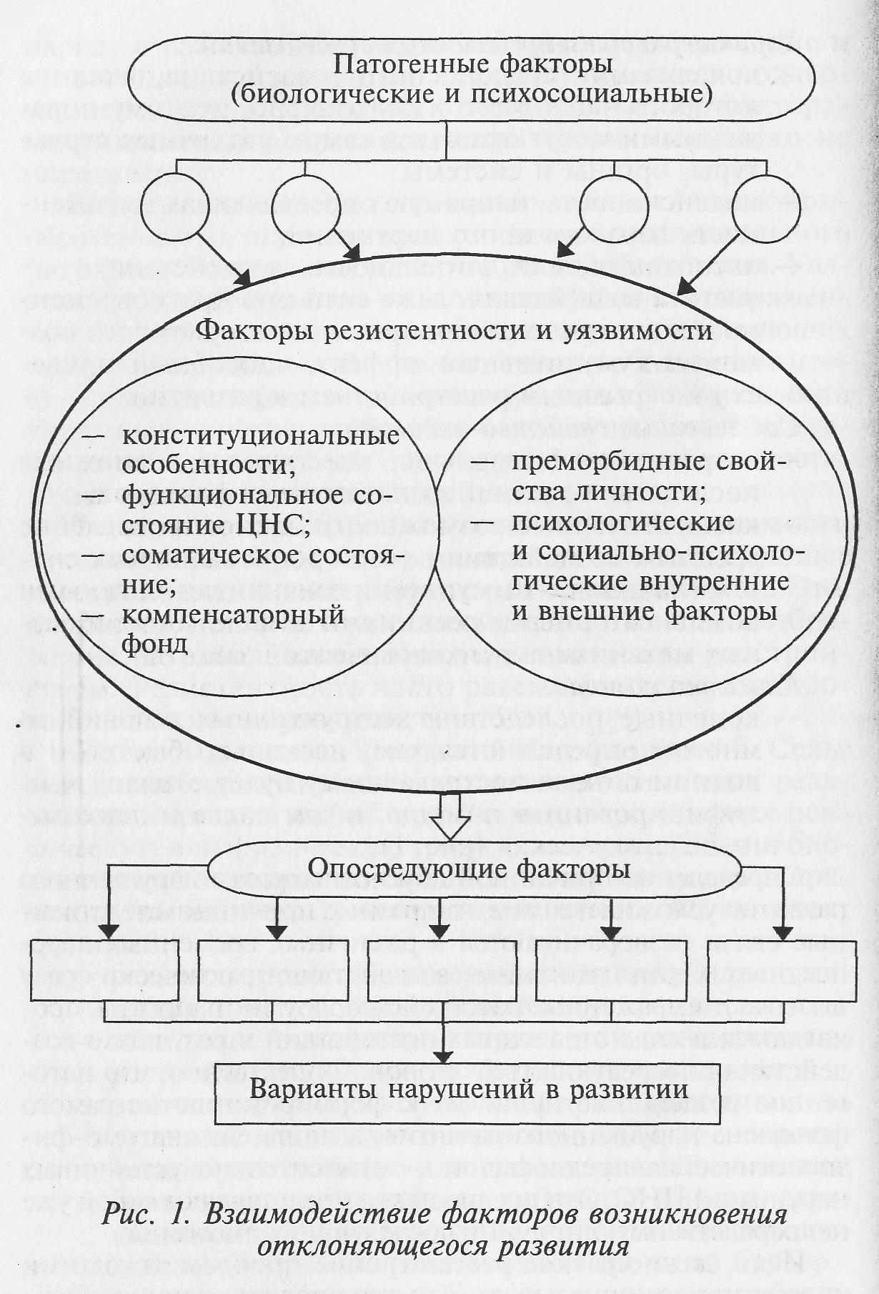 Учитель-дефектолог: особенности, плюсы и минусы, необходимые знания