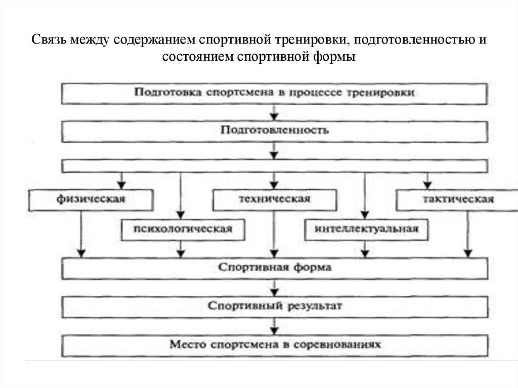 Аутотренинги. лечение психосоматики. омоложение организма