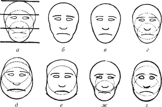 Психология жестов и мимики: виды и их значение в общении, часто используемые эмоции