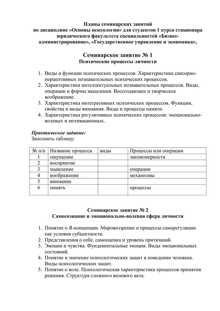 Самооценка в психологии: понятие, виды, характеристика и методы определения