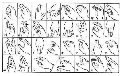 Невербальное общение: позы, мимика, жесты, взгляды.