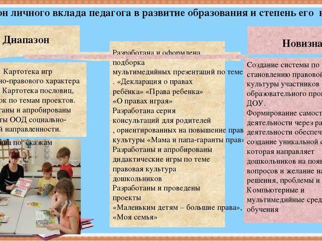 Всеобщая декларация прав ребенка: экземпляры разных годов и их содержание