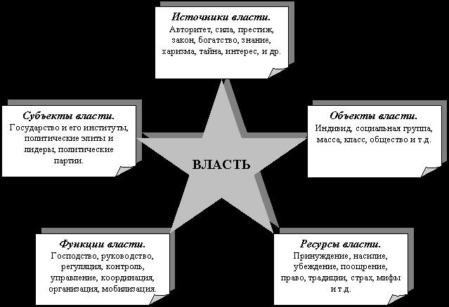 Авторитет: научное определение - сайт помощи психологам и студентам