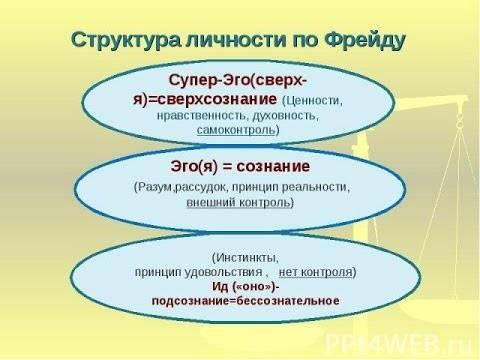 Оно (психология) — википедия переиздание // wiki 2
