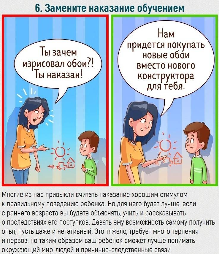 Психология воспитания детей
