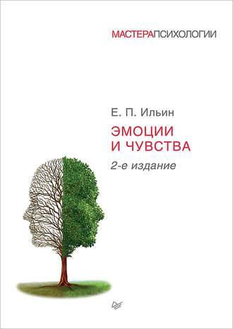 Понятие воли в психологии