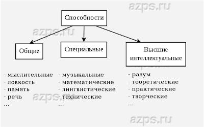 Психология личности - понятие личности и самосознание личности в психологии