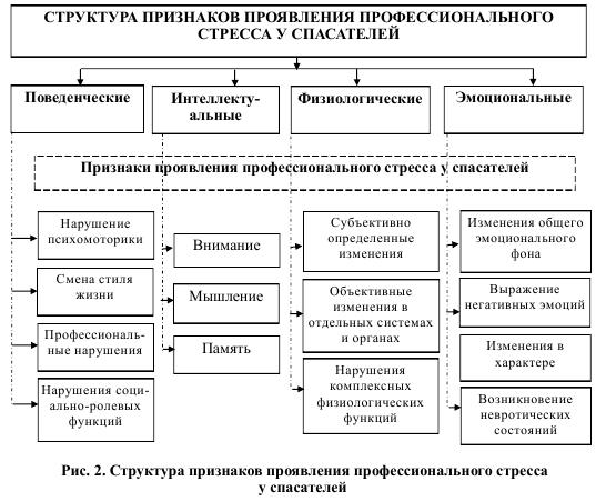 Неприятие риска (психология) - risk aversion (psychology) - qwe.wiki