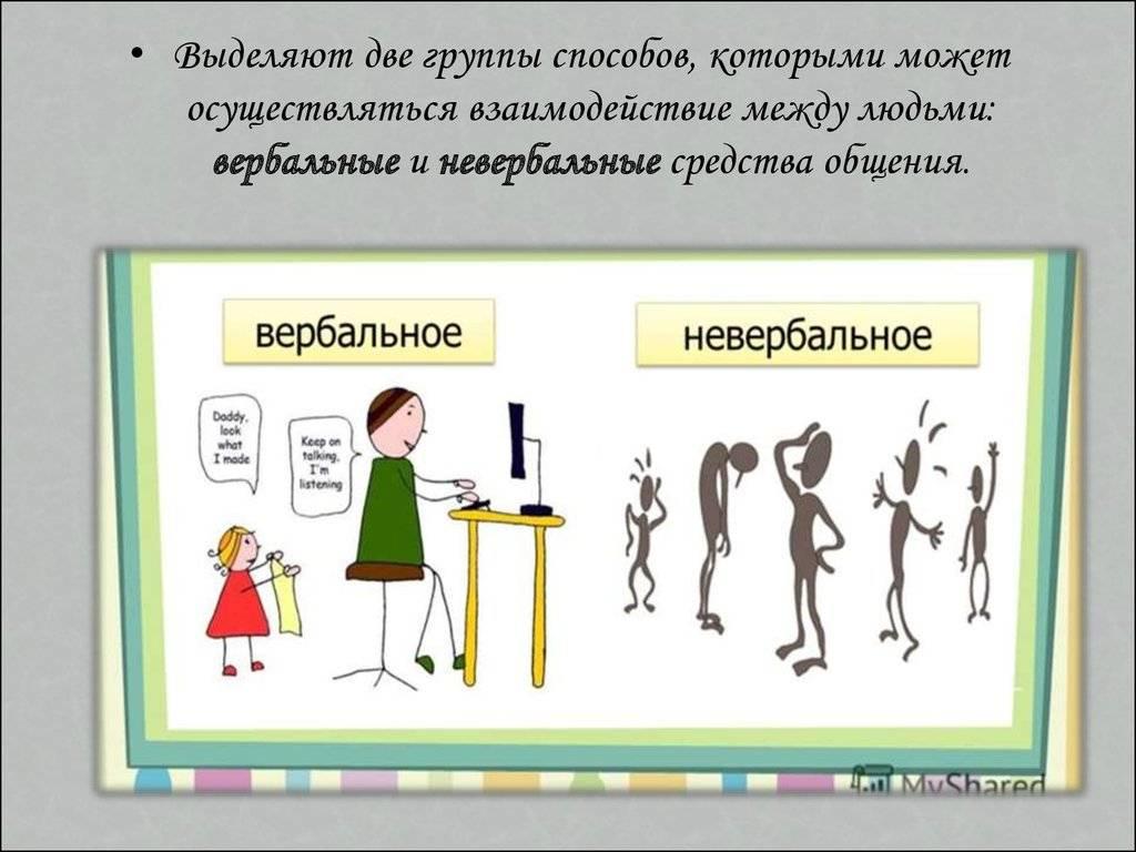 Средства невербального общения: особенности и виды, жесты, позы и их значение