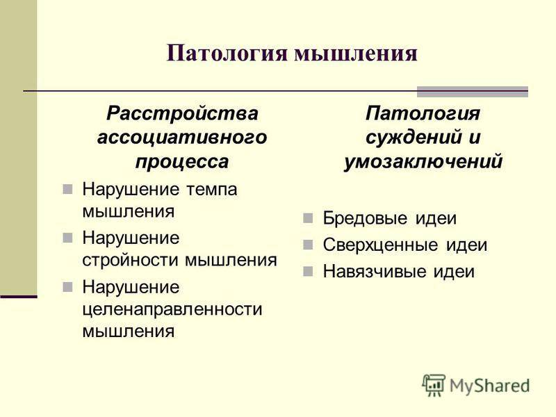 Клиническая психология/патопсихологический анализ нарушений эмоционально-личностной сферы при различных психических заболеваниях — викиучебник