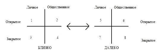 Трансакция (психология)