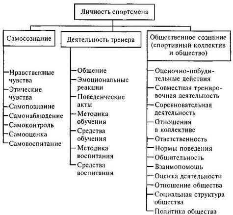 Психологическая характеристика выраженности экстернальности-интернальности в тексте
