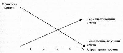 Эксперимент (психология) википедия