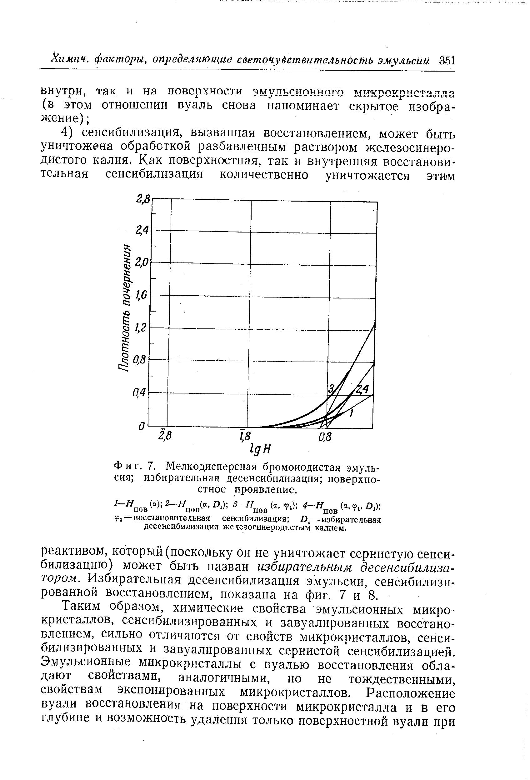 Сенсибилизация - понятие, примеры и адаптация