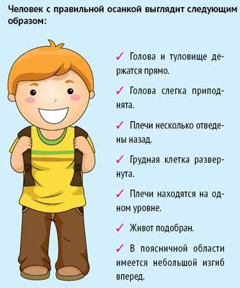 Формирование правильной осанки у детей дошкольного возраста