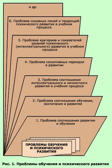 Научение | энциклопедия кругосвет