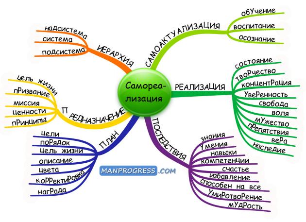Психология: привязанность - бесплатные статьи по психологии в доме солнца