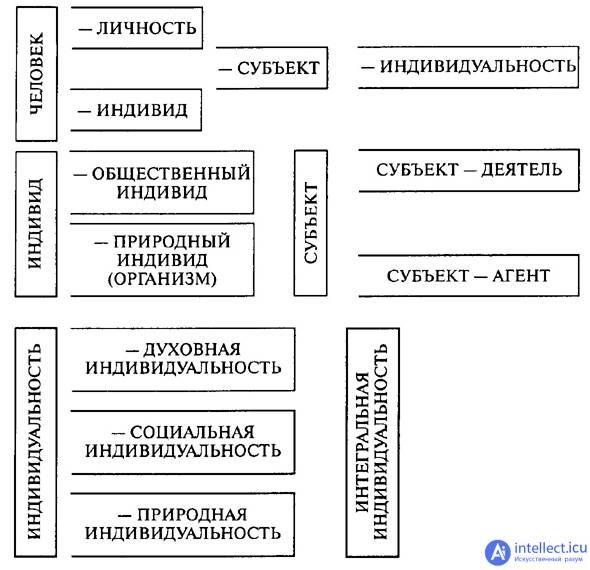Жизненный путь человека: выбор, взгляды, этапы, проблема, как определить, смысл, психология