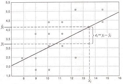 Регрессия (психология) — википедия переиздание // wiki 2