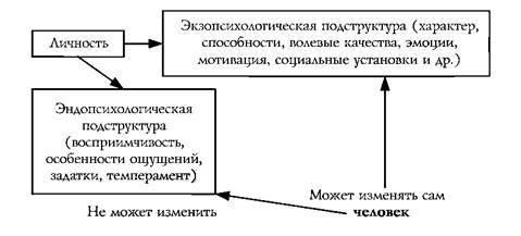 Виды эмоций в психологии: понятие, классификация, примеры, таблица
