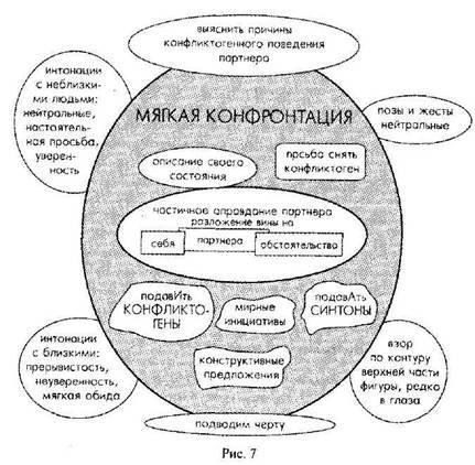 Николай козлов: синтон | психология | тренинги :: егидес аркадий петрович. лабиринты общения, или как научиться ладить с людьми