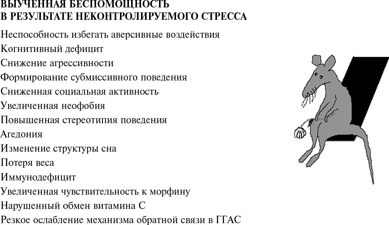 Выученная беспомощность википедия
