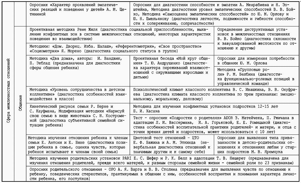 Нлп - нейролингвистическое программирование