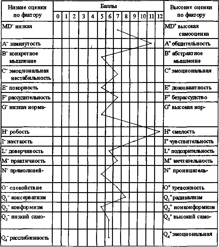 Опросник «уровень субъективного контроля» — psylab.info
